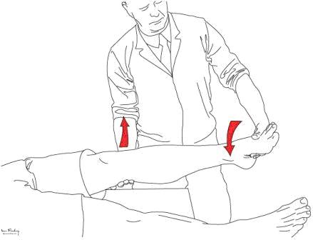 Examination- ligament instability